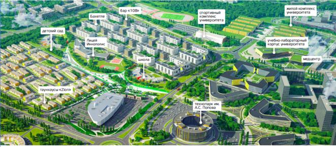 Russie Bienvenue Innopolis La Vitrine High Tech Du Tatarstan